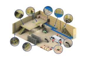 Safety Solutions for Workplace Hazards