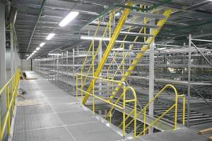 Warehouse Safety Guardrails