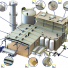Safety Solutions For The Petrochemical Industry