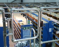 Self closing safety gates - a simple solution for safe access