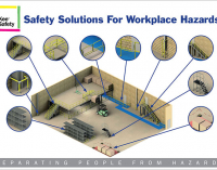 Separating staff from hazards in the workplace